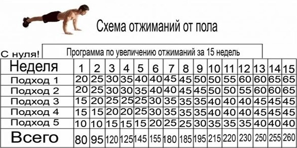 комплекс упражнений в качалке таблица