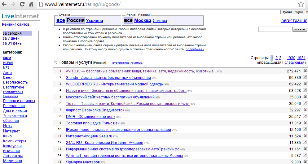 Самая крупная доска объявлений в казахстане работа в гомеле для женщин без определенных навыков свежие вакансии