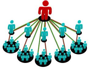 Как найти партнеров в млм?